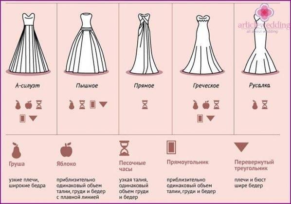 Großhandel 2018 Stilvolle Lange Ärmel Spitze Brautkleid Kathedrale Zug  Satin Brautkleider Vintage Vestido De Noiva Echt Fotos Von Mengdanya,  $311