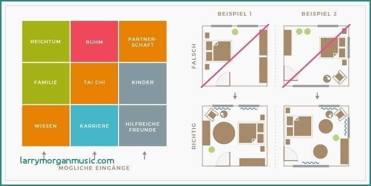 Feng Shui Farben 2 Luxus Schlafzimmer Bilderfeng Shui Rockydurham
