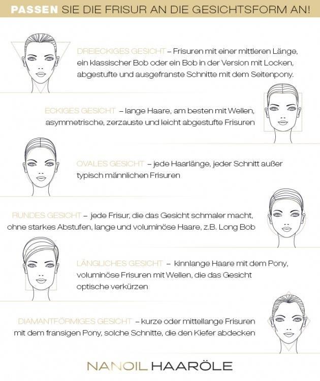 Top Coole Ideen: Frauen Frisuren Gerade Beliebte Haarschnitte große Wellen Frisur